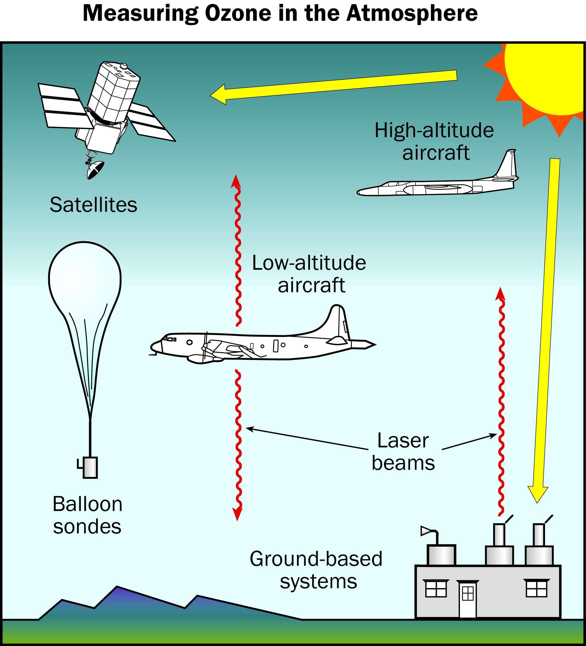 Scientific assessment of ozone depletion 2014 twenty questions resolution jpg ccuart Image collections