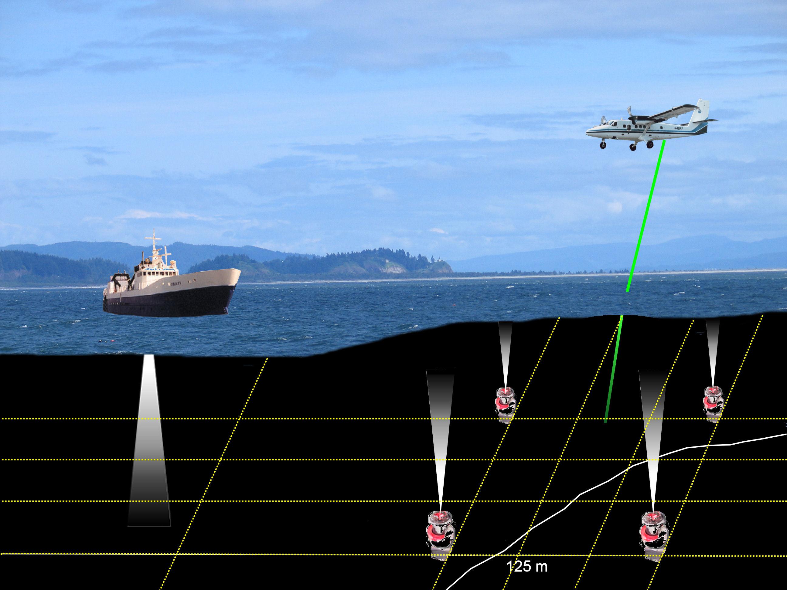 Resultado de imagen para LIDAR + ship