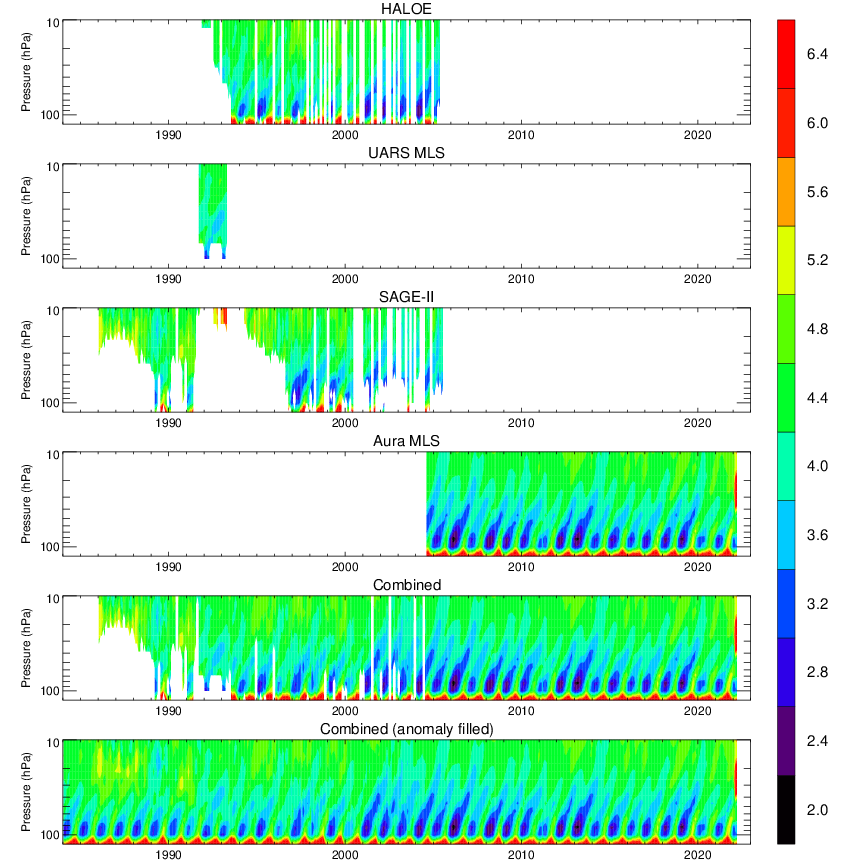 Noaa Esrl Csd Chemistry Amp Climate Processes Swoosh